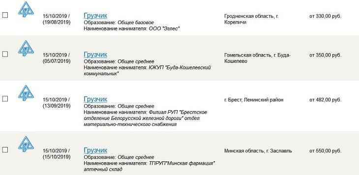 Справедливы ли зарплаты для грузчиков в Беларуси: посмотрите на эти цифры