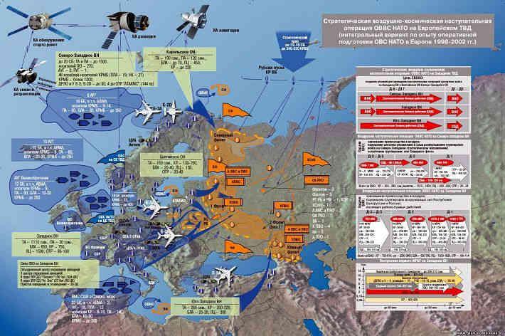 Шойгу: Военно-политическая обстановка награнице РФ  истран НАТО обостряется