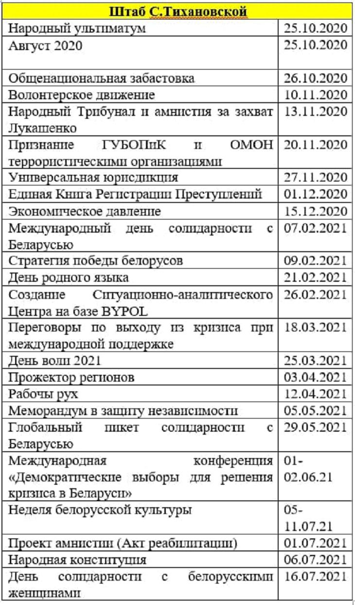 В Вильнюсе пройдет конференция белорусской диаспоры. Но что-то с ней не так